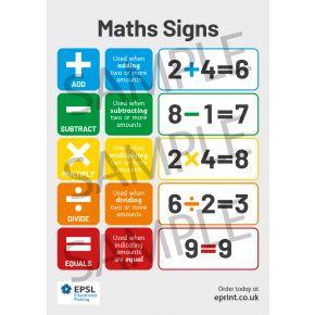 Maths Signs A2 Poster