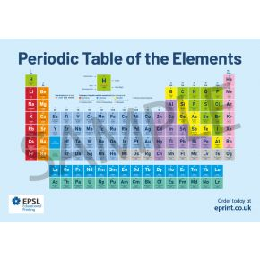 Periodic Table of Elements A2 Poster