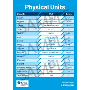 Physical Units A2 Poster