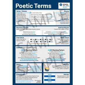 Poetic Terms A2 Poster