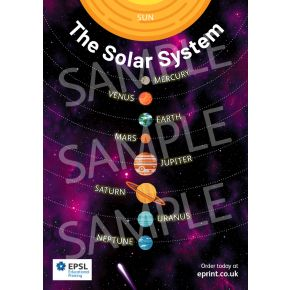 The Solar System A2 Poster