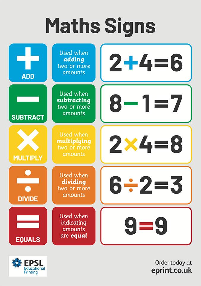 Maths Signs Poster